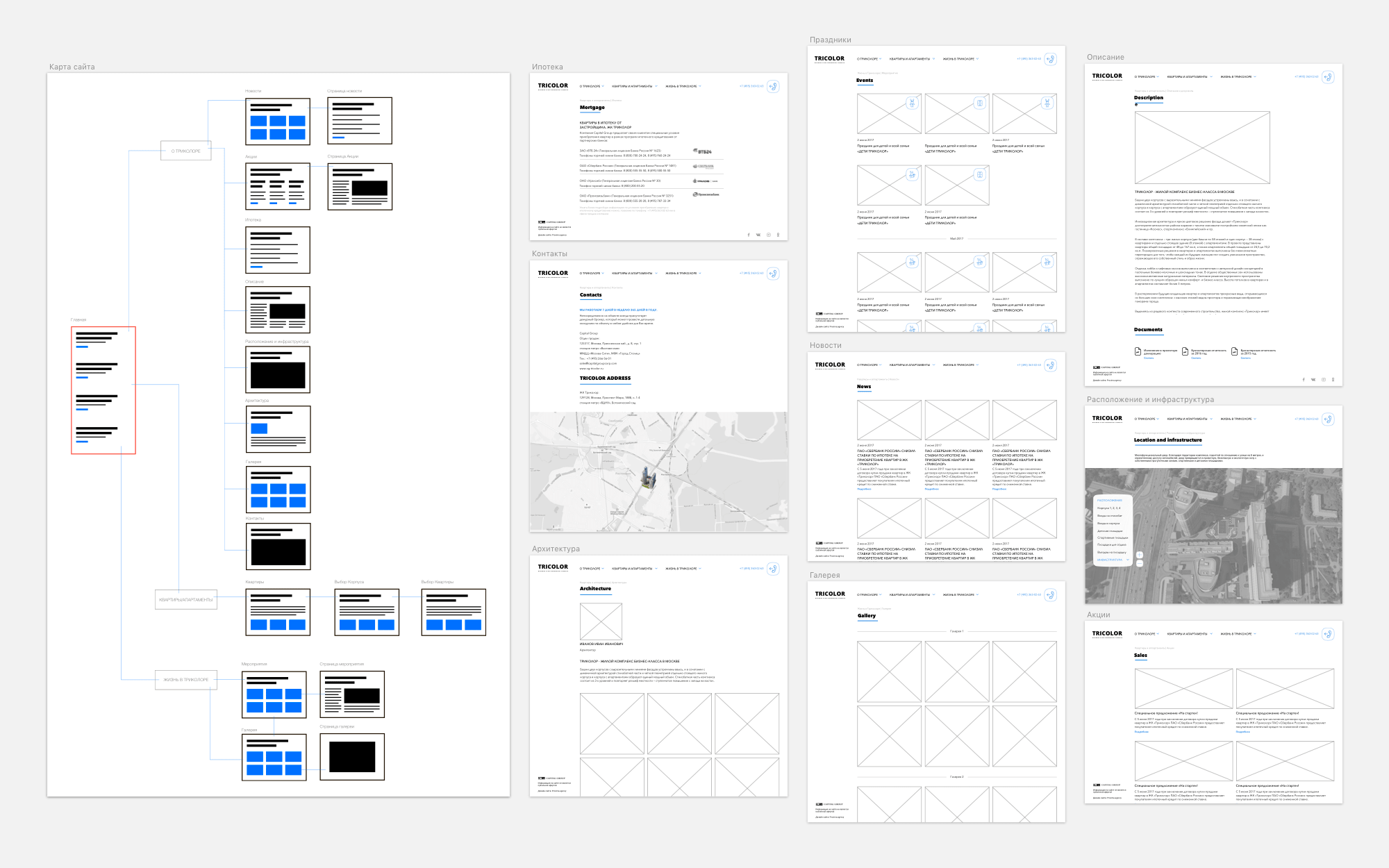 real estate web-site wireframes